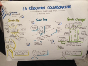 La révolution collaborative