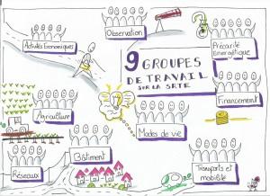 9 groupes de travail