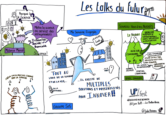 Les talks du futur - UP Fest - 20 juin 2015