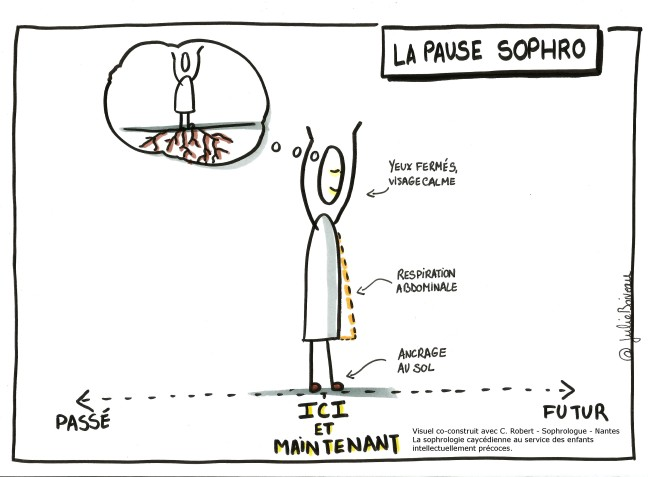 Pause sophro_signé