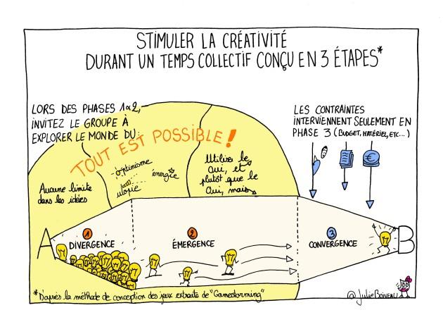 Créativité_v2