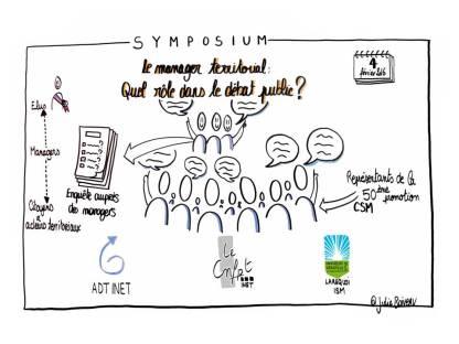 Symposium ADTINET - Février 2016