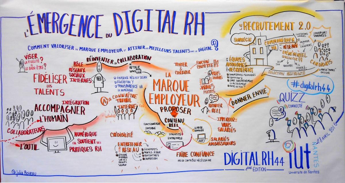 digital rh 44