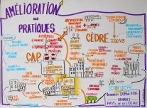 COORACE Pays de la Loire