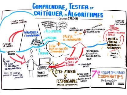 Forum des Usages Coopératifs Brest 2016