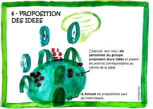 Propositions d'idées