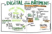 Le digital dans le domaine du batiment