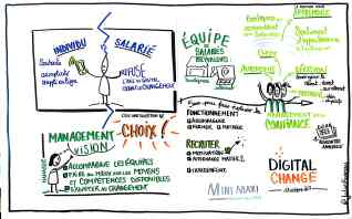 Management du changement Chausse mini maxi
