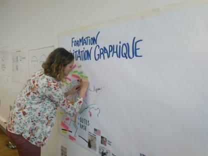 formation facilitation graphique brest bretagne
