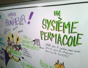 un système permacole permaculture humaine