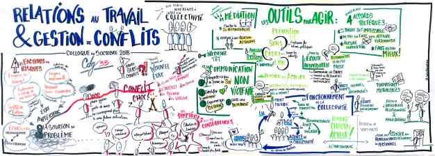 Cdg35 Colloque relations au travail et gestion de conflits