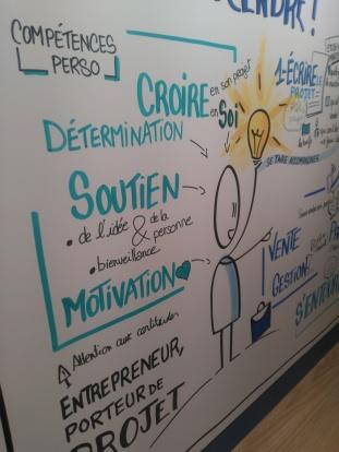 Les qualités personnelles d'un.e entrepreneur.e
