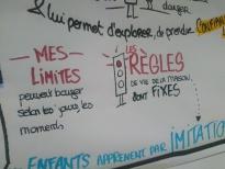 Les limites et les règles