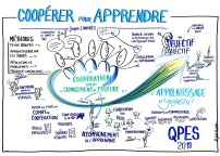 Coopérer pour apprendre QPES 2019