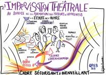 Atelier sur l'improvisation théatrale au service de la pédagogie - QPES 2019