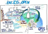 L'ère du Co et de l'open QPES 2019