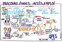 Parcours d'études et accès à l'emploi en Europe QPES 2019