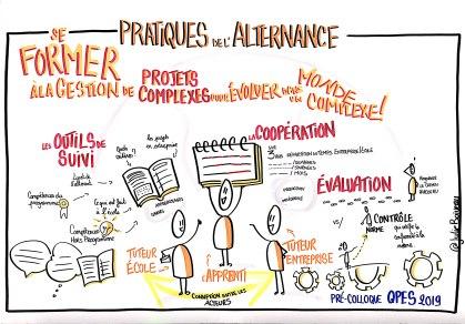 Pratiques de l'alternance - Pré-colloque QPES 2019