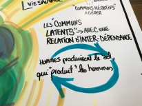 les communs latents