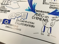 co-construction collaboration