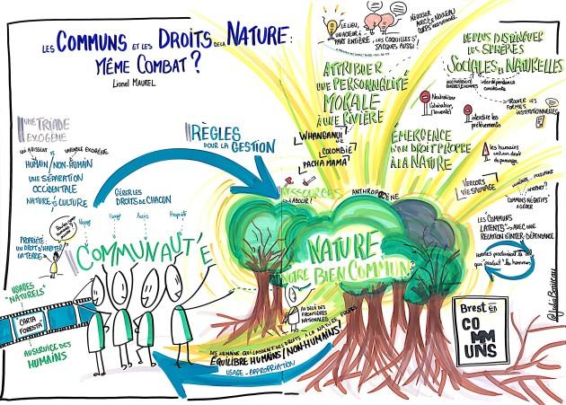 Les communs et droits de la nature Lionel Maurel Brest en communs