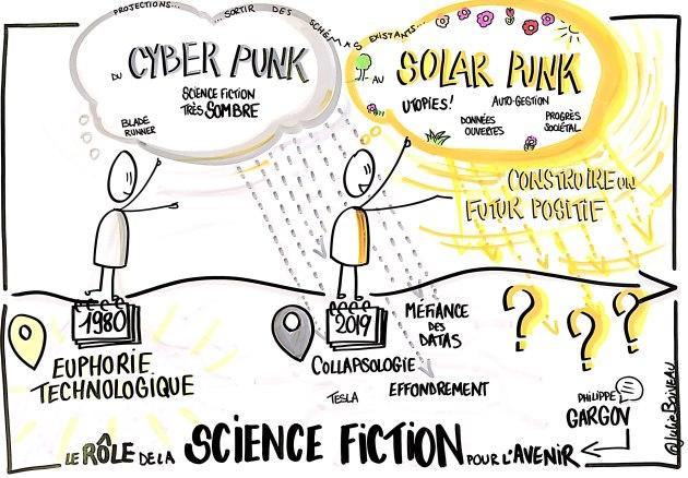 Cyberpunk Solarpunk DataMix
